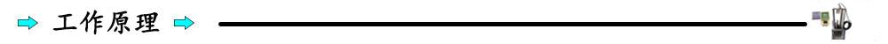 超声波流量计工作原理.jpg