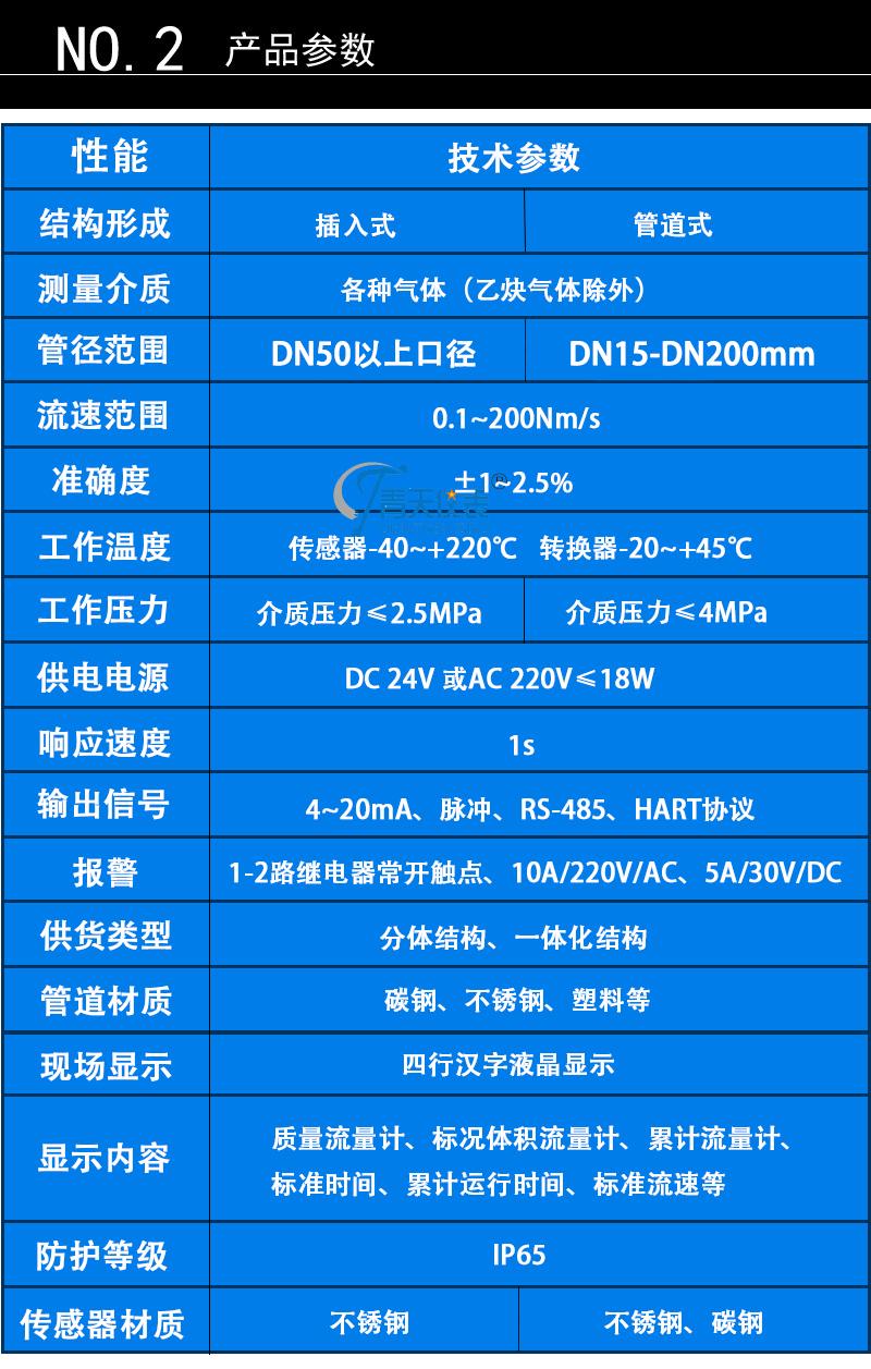 管道式热式气体质量流量计技术参数